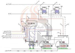 شماتیک نصب منبع دو جداره در موتورخانه