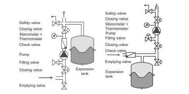 طریقه نصب منبع دیافراگمی در مسیر پمپ