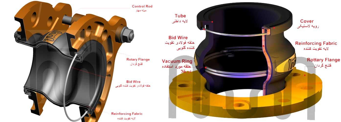 طرح سه بعدی لرزه گیر لاستیکی آما