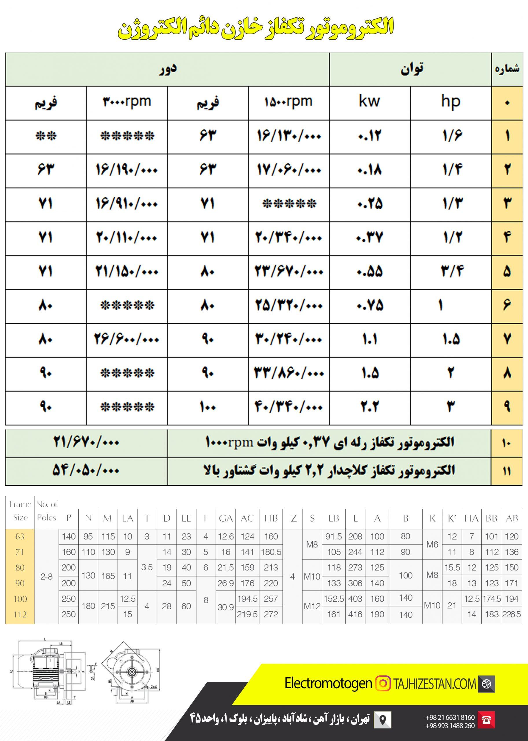لیست قیمت الکتروژن